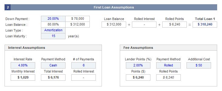 First Loan Assumptions